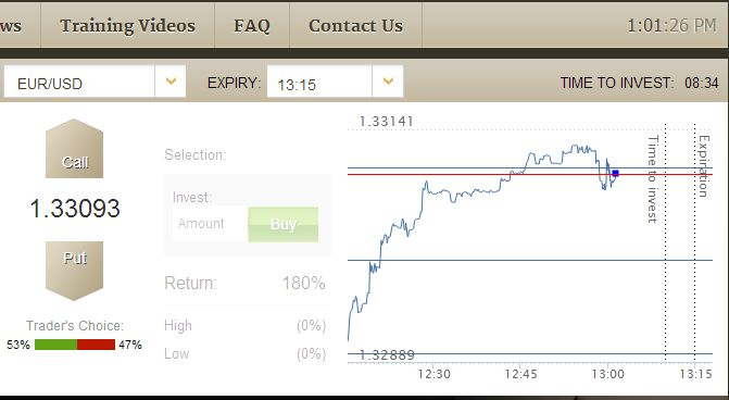 binary options trade screen