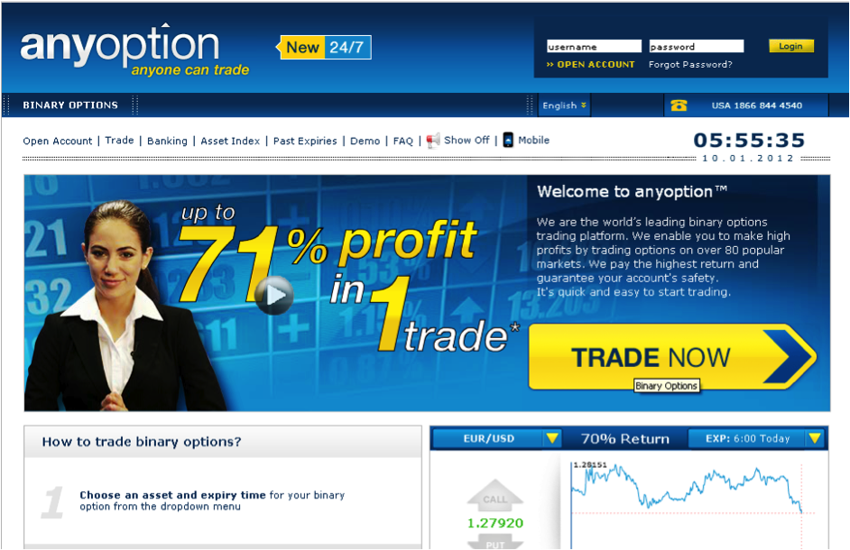 Binary options trading halal