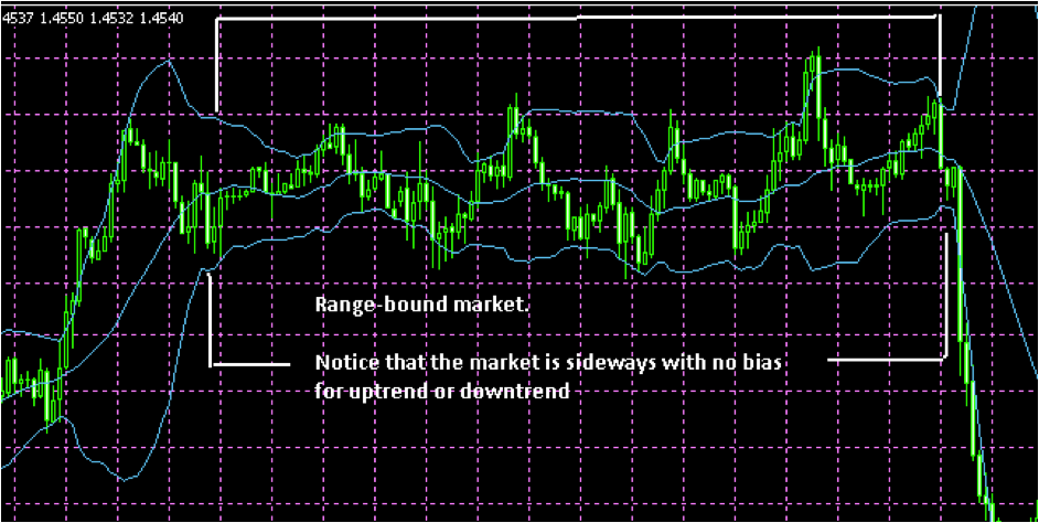 Binary options trading game