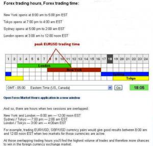 Asian forex market open