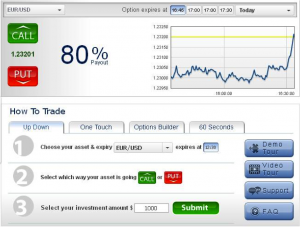 Binary options live chat room