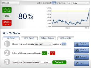 Binary options bonus 300