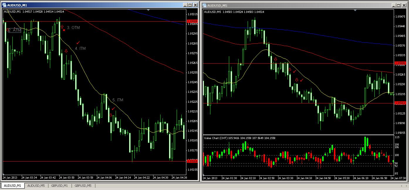 1_AUD_USD 5min 1-23-13
