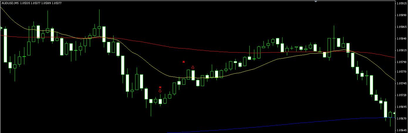 AUD_USD 5min chart 1-11-13