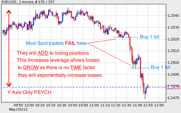 4 options binary trading signals franco