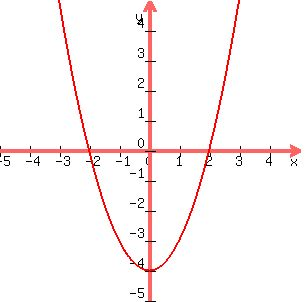 plot-formula.mpl