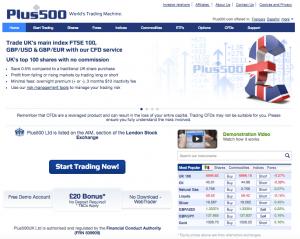 Plus500 trading strategies