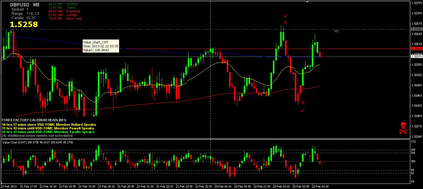 GBP_USD 5min 2-21-13