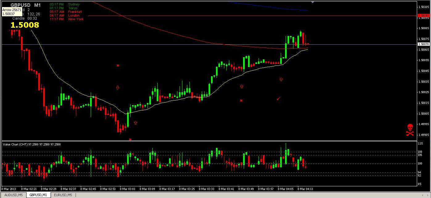GBP_USD 1min 3-8-13