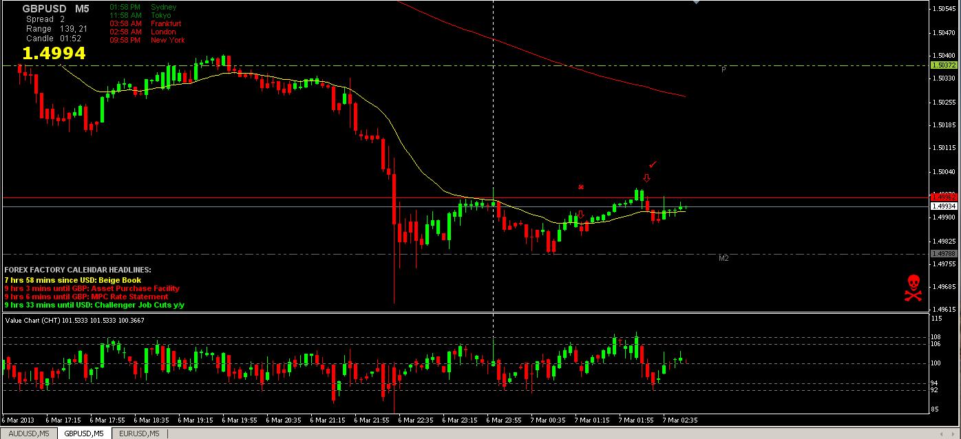 GBP_USD 5min 3-6-13
