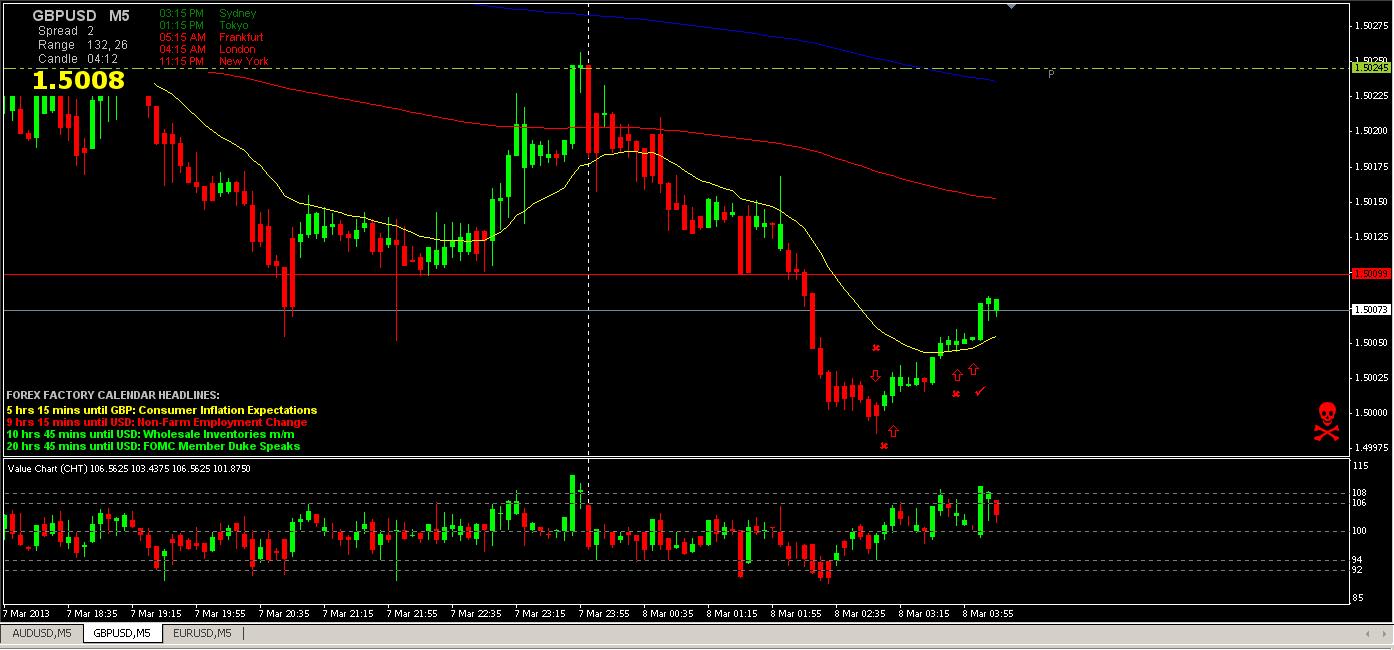 GBP_USD 5min 3-8-13