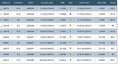 60 second binary options bitcoin