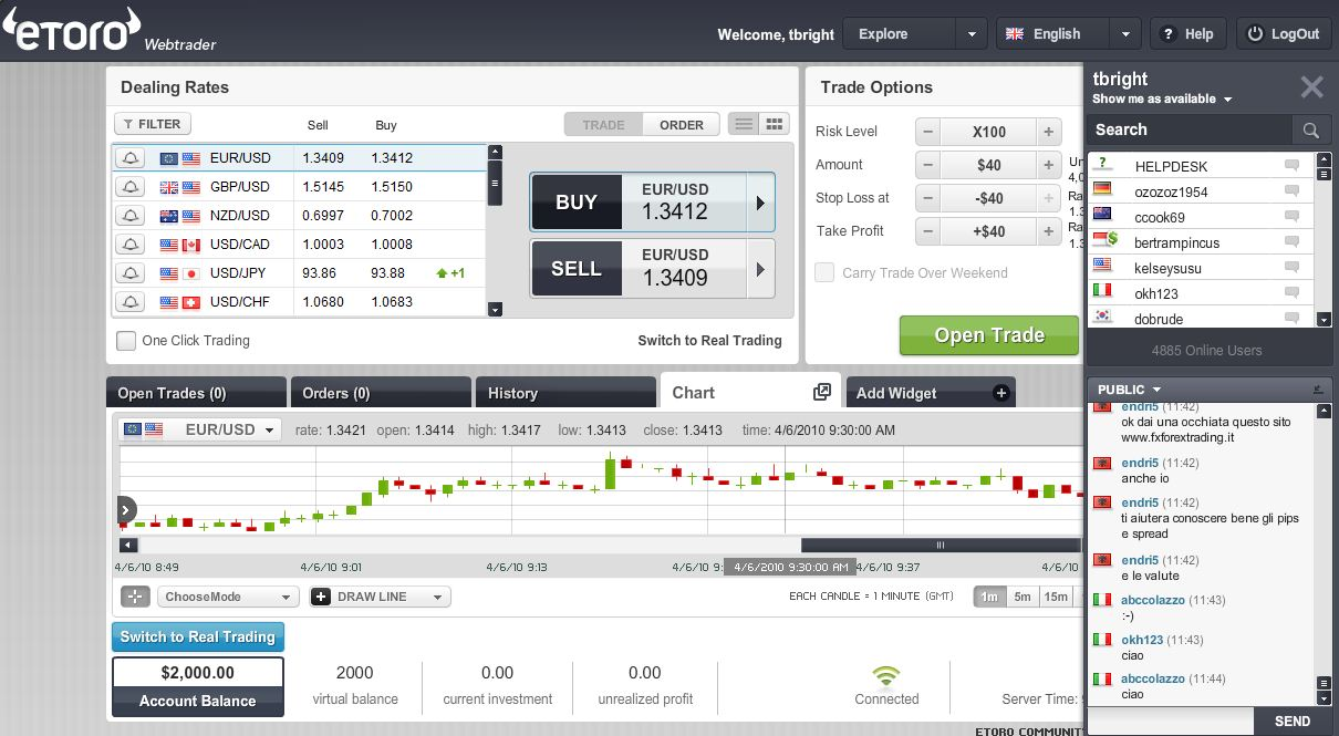 Etoro binary options platform