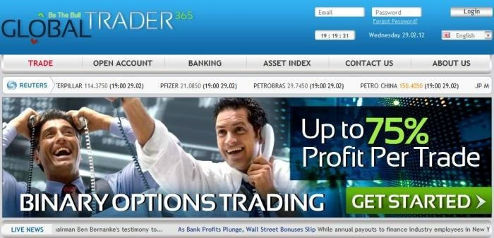 365 binary options platform