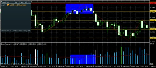 How to predict binary options accurate call and put top!