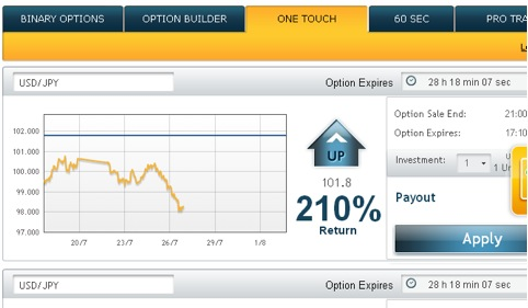 X no touch binary options brokers
