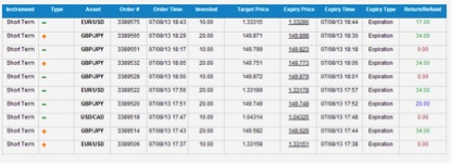60 seconds binary options trades results