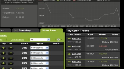 who trades binary options