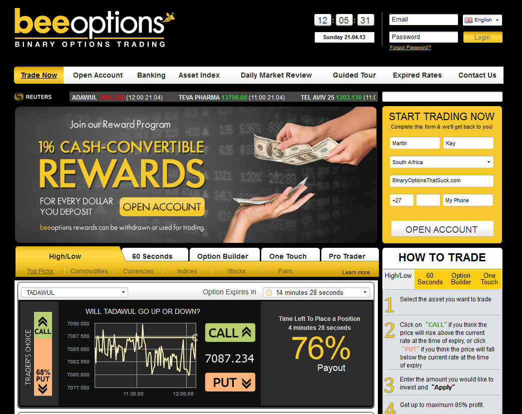 Weekend binary options trading