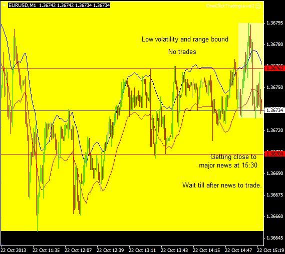 fig 1 eurusd no trades