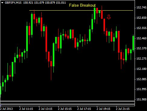 Forex group zulutrade brokers