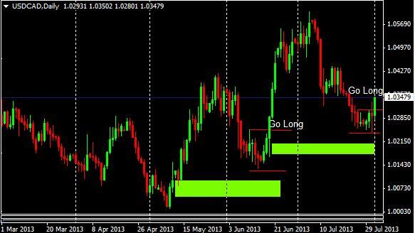 fig 2 demand trades