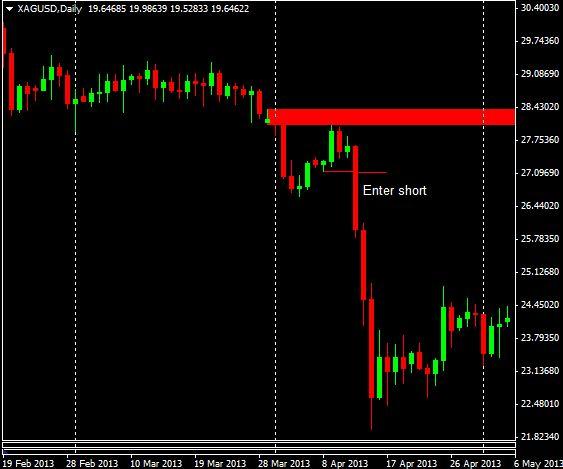 fig 3 supply trade