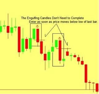 Engulfing pattern binary options strategy asian connect betting