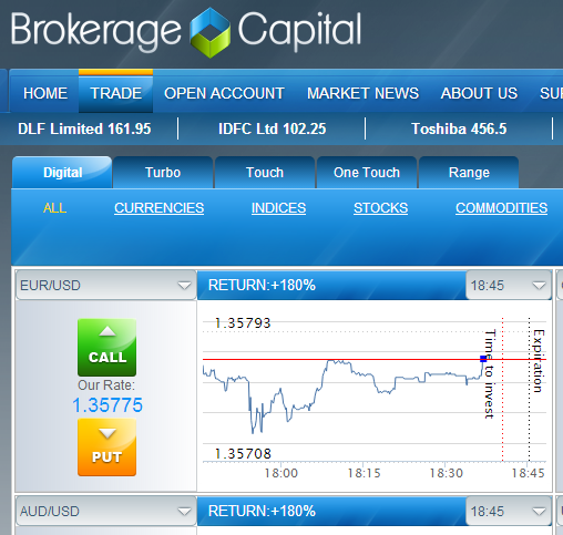 Brokerage capital binary options