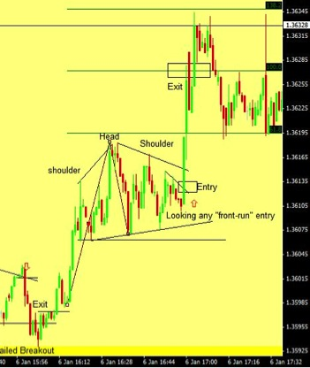 Binary options pro trader mike free bitcoins hack/extension