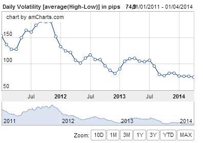 volatility-1