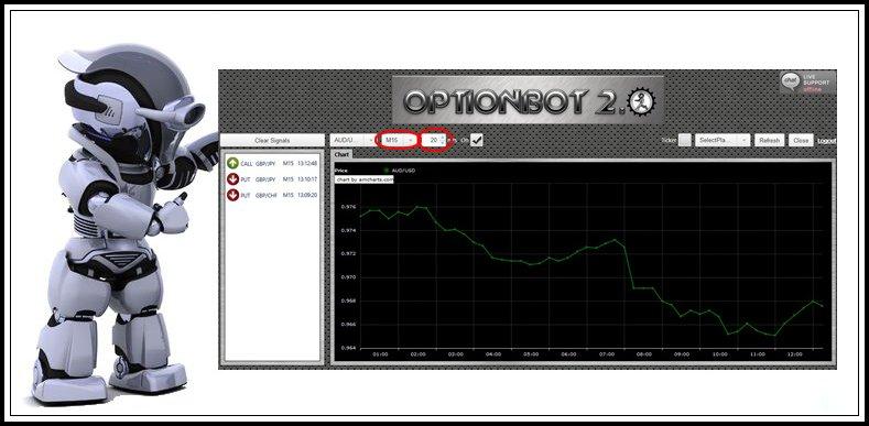 optionbot2-0