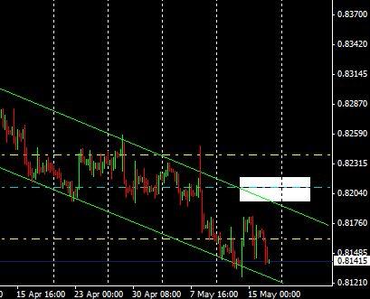 trades-2