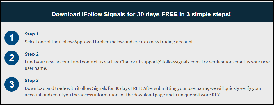 Binary options ifollow