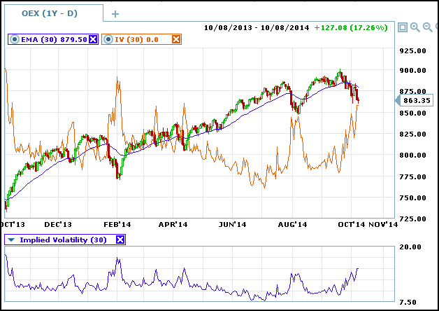 copy 1 of implied volatility indicator