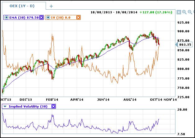 copy 1 of implied volatility indicator