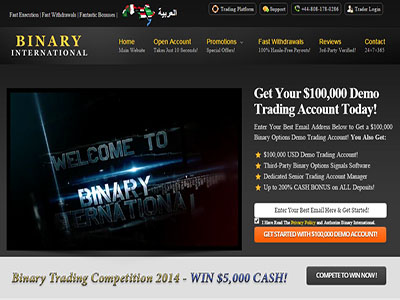 List of binary option in united states