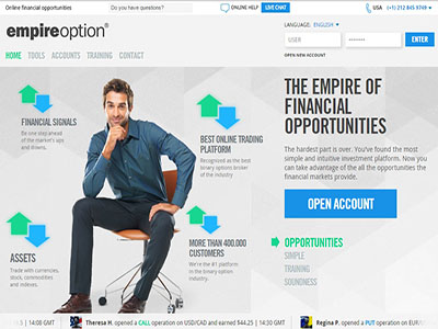 Broker binary options terpercaya