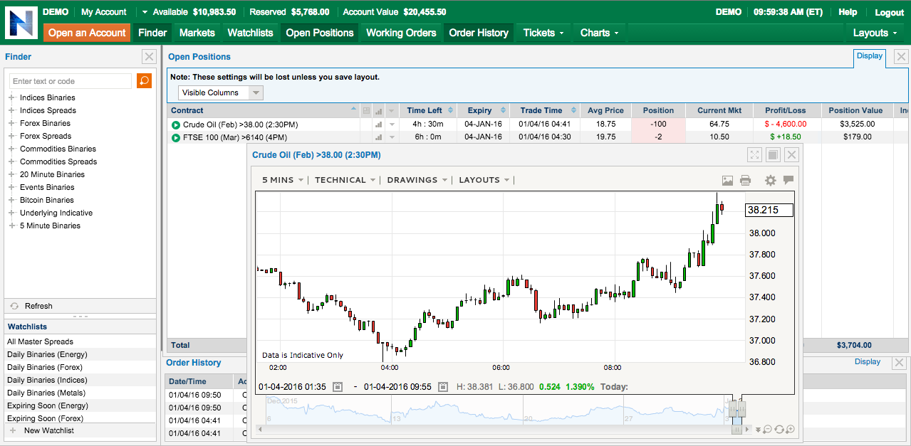 Nadex demo screenshot