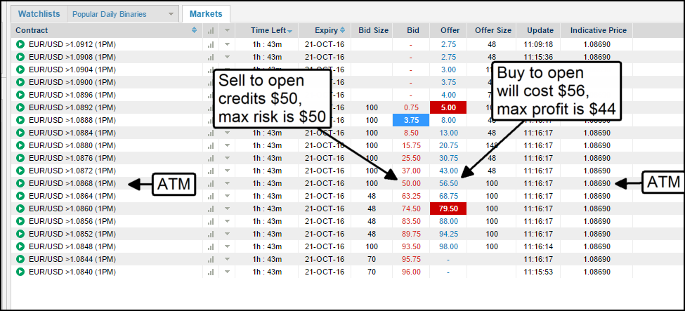Nadex binary options contacts to risk