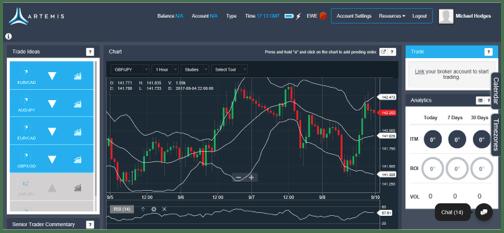 Artemis trading platform screenshot